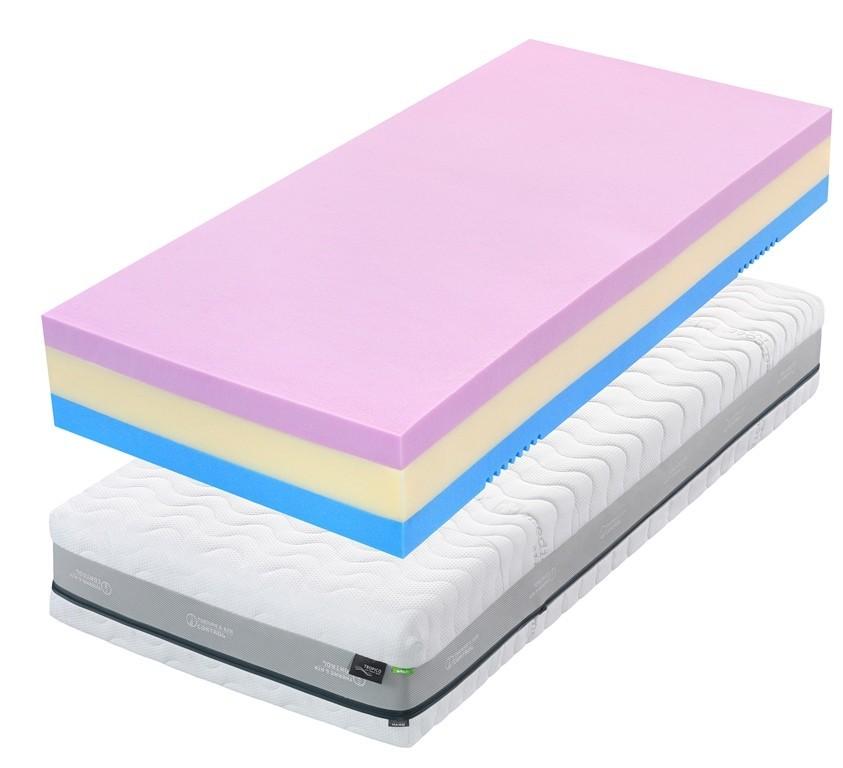 Tropico SWISSLAB NATUR 26 - obojstranný matrac z rôznych hybridných pien vhodný pre alergikov 220 x 220 cm