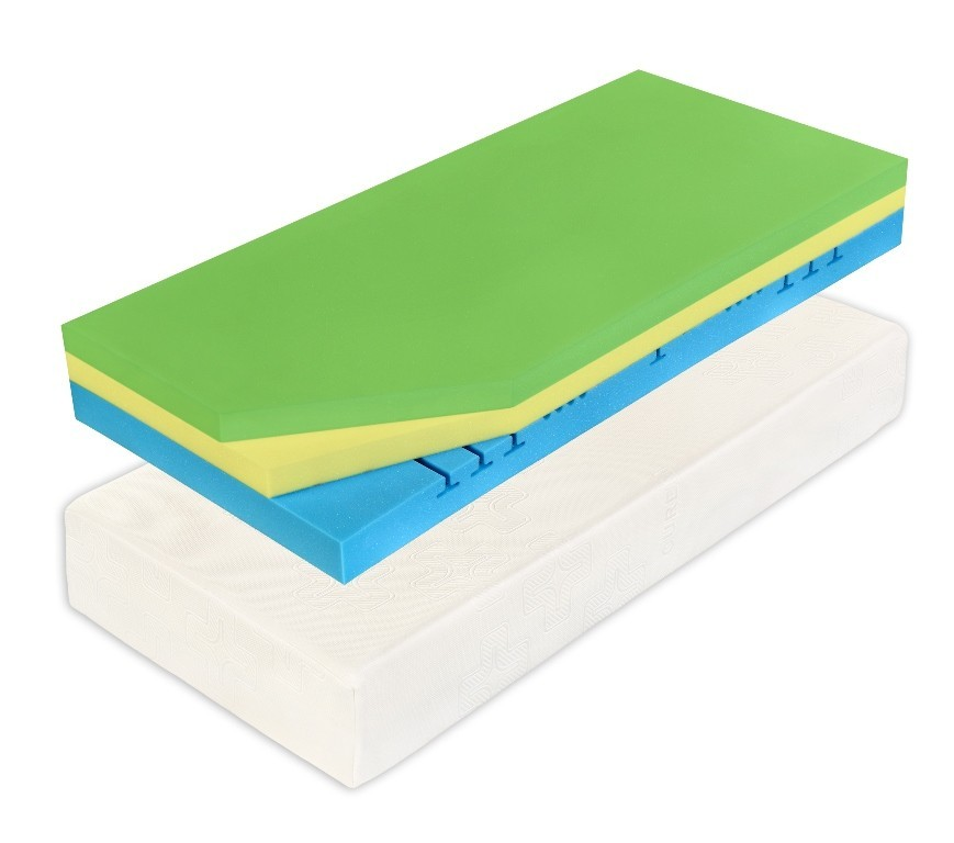 Curem CUREM C3500 22 cm - pohodlný pamäťový matrac s pevnejšou podporou 220 x 220 cm 1 ks, snímateľný poťah