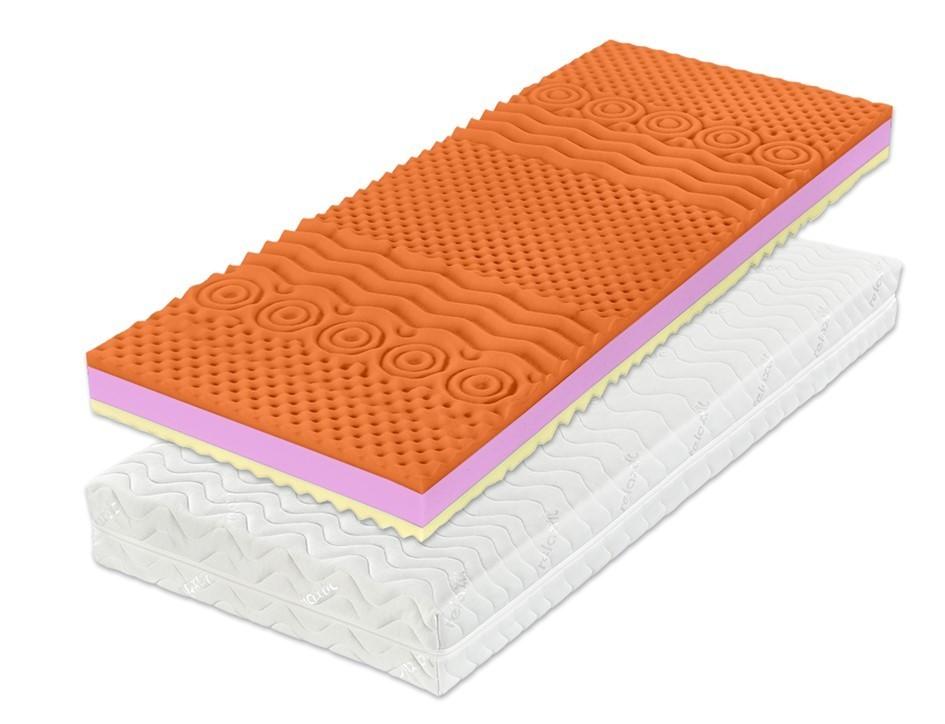 Dreamlux WANDA HR WELLNESS - matrac zo studenej peny 85 x 200 cm, snímateľný poťah
