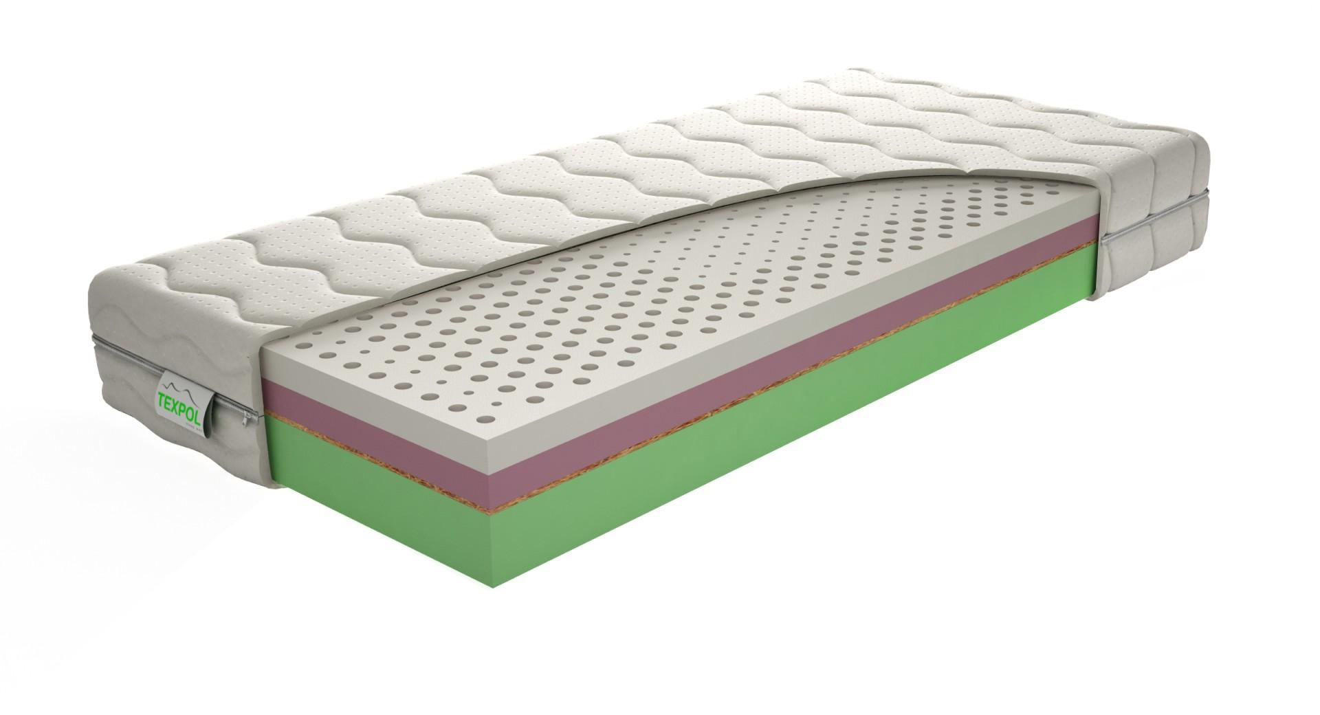 Texpol VICTORY - komfortný sendvičový matrac s poťahom Aloe Vera, snímateľný poťah