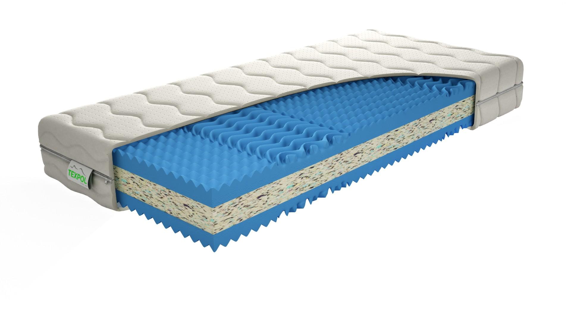Texpol ZARA - klasický obojstranný matrac s poťahom Aloe Vera, snímateľný poťah