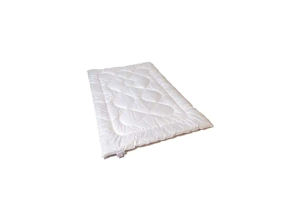 Batex Prikrývka BATEX 135x200 cm - plnená mykanou ovčou vlnou VÁHA VÝPLNE 2 kg + antibakteriálny poťah, s ovčou vlnou