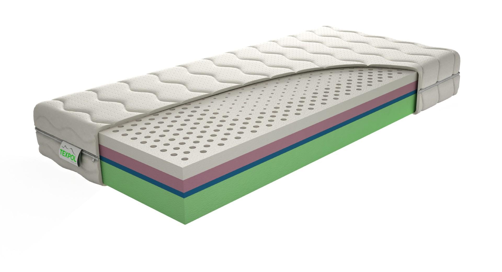 Texpol LUXURY - luxusný vysoký matrac s poťahom Aloe Vera, snímateľný poťah