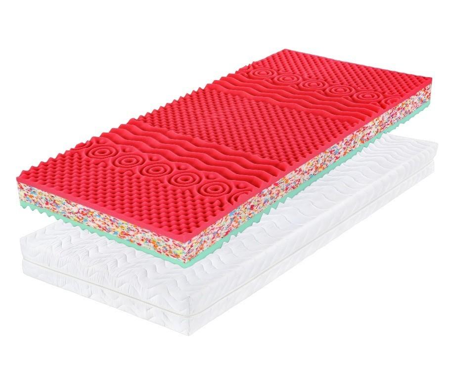 Tropico MAXI - matrac s poťahom prateľným na 95 °C 220 x 220 cm, snímateľný poťah