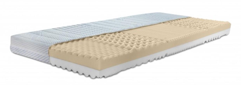 Moravia Comfort FENIX PLUS - stredne tuhý zónový matrac hlavný matrac (90 x 200 cm) + operadlo (45+45 x 200 cm), snímateľný poťah