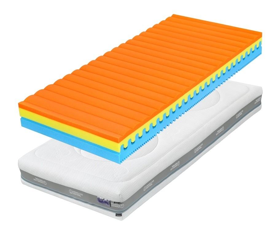 Slumberland FRODO AIR 22 cm - ortopedický pamäťový matrac 85 x 200 cm 2 ks, snímateľný poťah