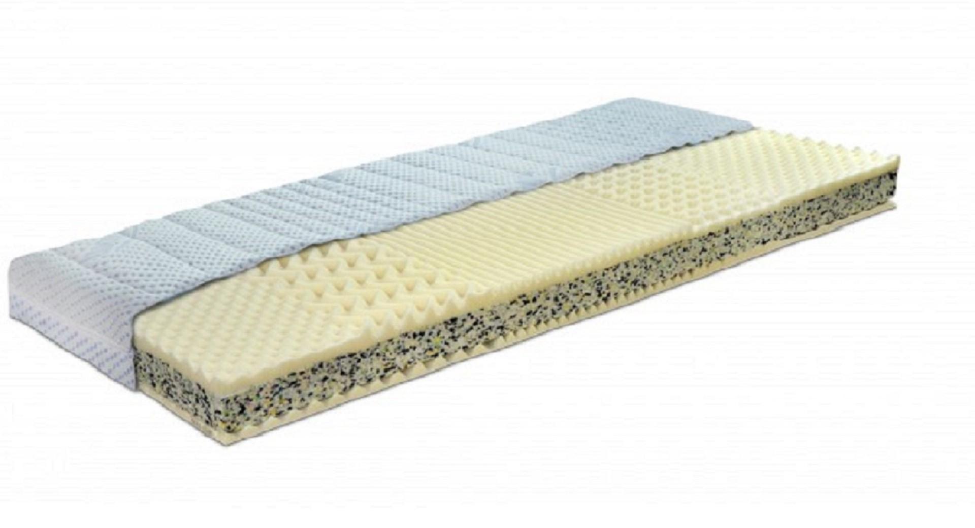 Moravia Comfort FENIX BASIC - tuhý sendvičový matrac hlavný matrac (90 x 200 cm) + operadlo (45+45 x 200 cm), snímateľný poťah