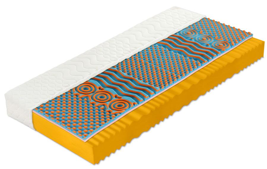 DreamLux TORNERO - matrac s pamäťovou penou a 3D profiláciou 140 x 220 cm, snímateľný poťah