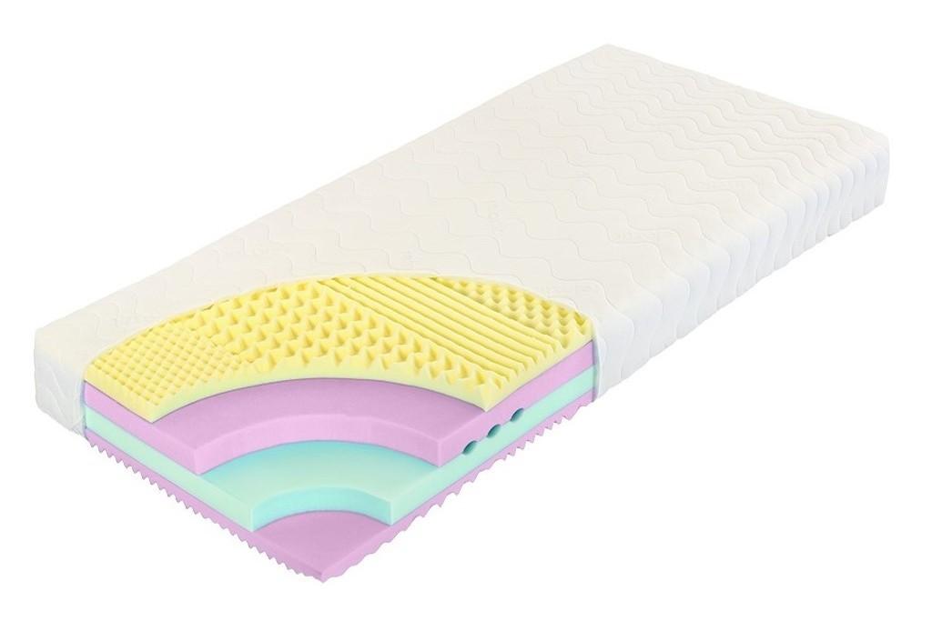 Dreamlux DreamLux AFRODITA - matrac s ramennými kolískami 180 x 200 cm, snímateľný poťah