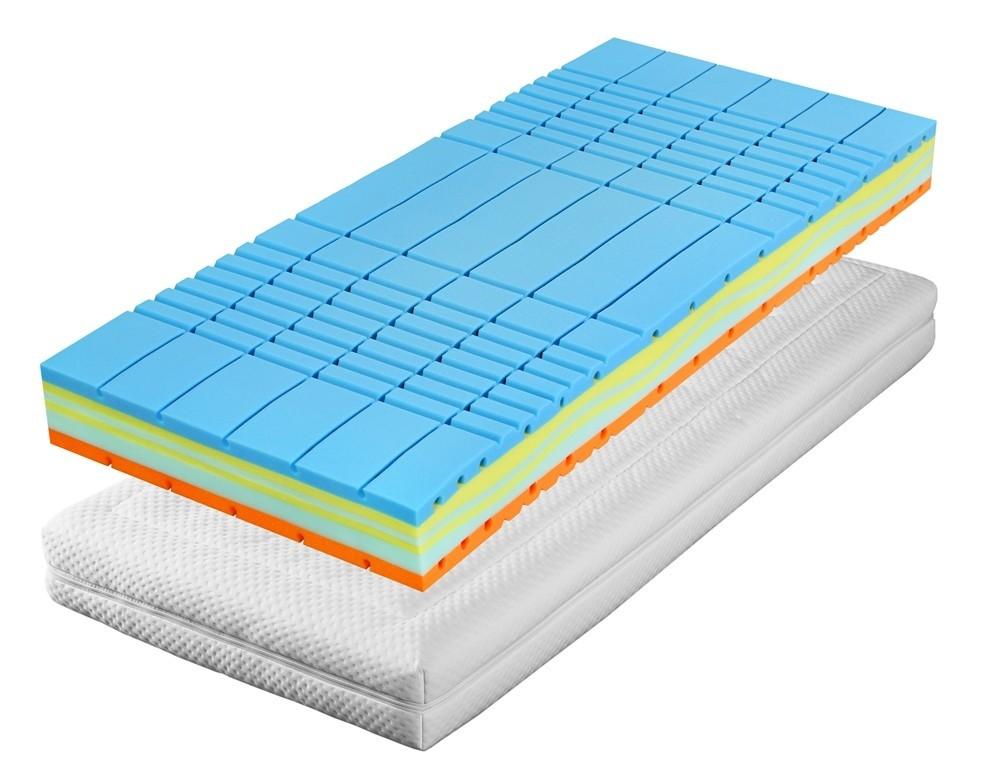 Slumberland TREVIS - matrac s dobrou termoreguláciou 180 x 200 cm 1 ks, snímateľný poťah