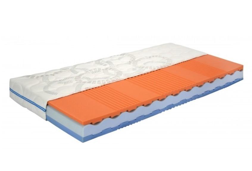 Moravia Comfort JOLANA - praktický matrac zo studenej peny s nelepeným jadrom 140 x 200 cm, snímateľný poťah
