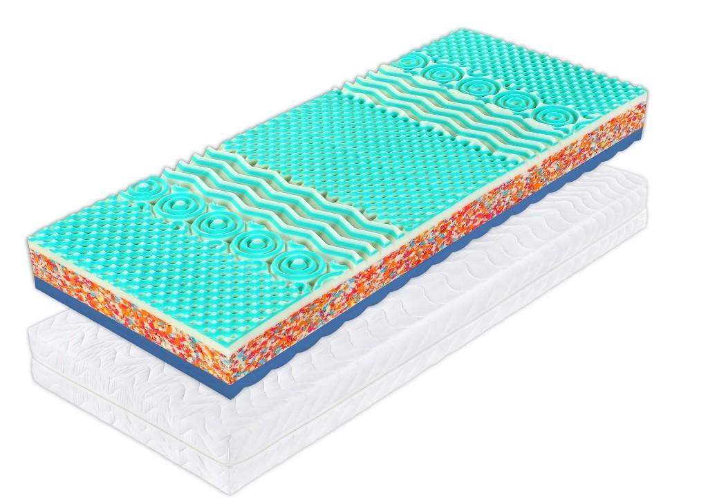 Tropico MAXI KINGS - tuhší matrac zo studenej peny 220 x 220 cm 1 ks, snímateľný poťah