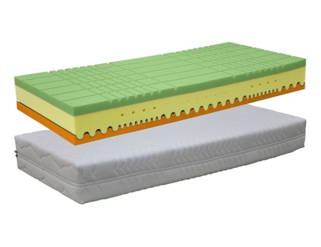 DreamLux DUO COMFORT - matrac so 7-zónovou konštrukciou 140 x 200 cm, snímateľný poťah