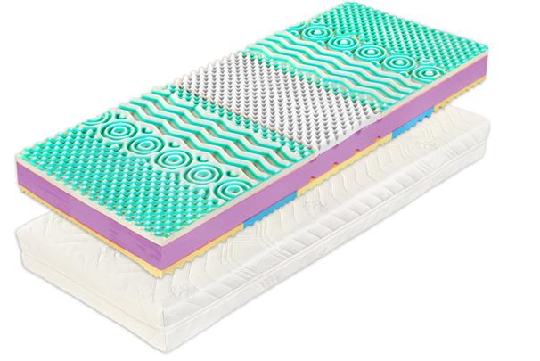 DreamLux Dreamlux TAXI - obojstranný matrac s anatomickou profiláciou 140 x 200 cm, snímateľný poťah