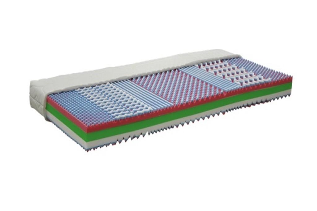 Dreamlux DreamLux DYNASTIE 24 cm - matrac s Aloe Vera poťahom a špeciálnou profiláciou 90 x 220 cm, snímateľný poťah