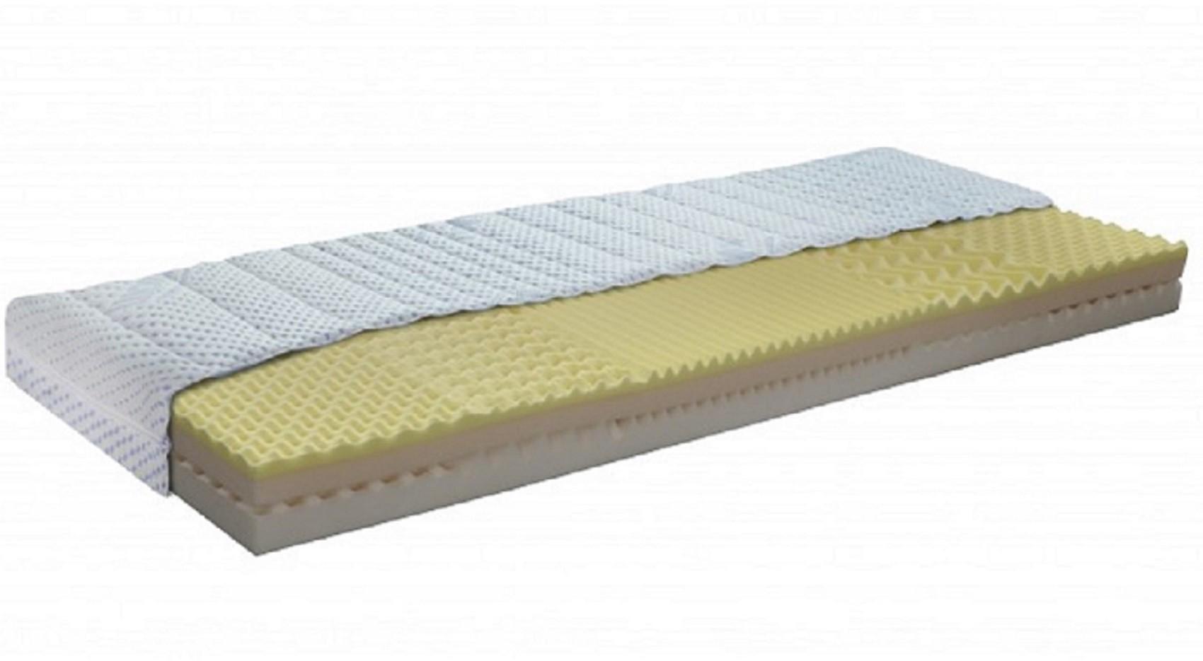 Moravia Comfort FENIX LUX - prispôsobivý stredne tuhý matrac hlavný matrac (90 x 200 cm) + operadlo (45+45 x 200 cm), snímateľný poťah