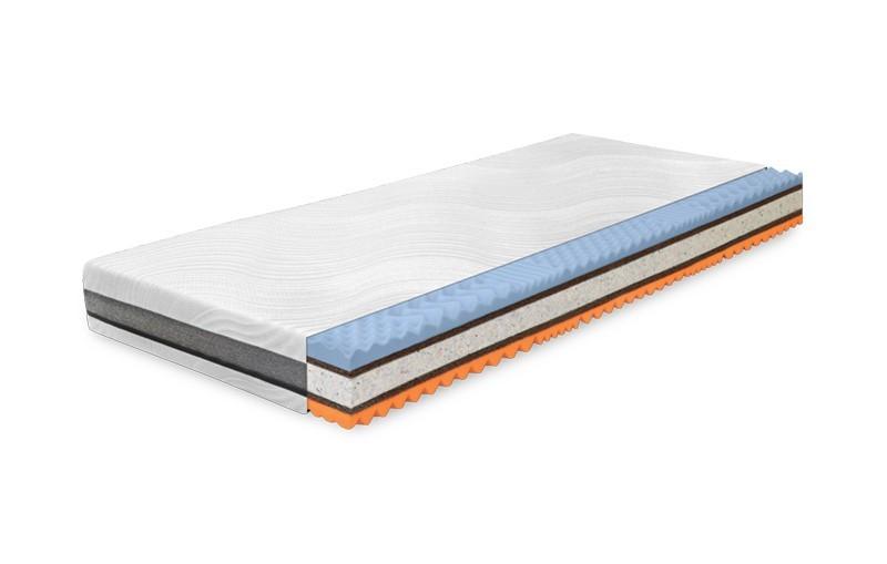 Ahorn HERCUL - matrac pre spáčov s vyššou hmotnosťou 90 x 210 cm, snímateľný poťah