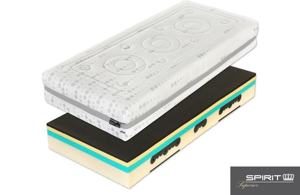 Tropico SPIRIT SUPERIOR VISCO - luxusný matrac s pamäťovou penou 110 x 220 cm, snímateľný poťah