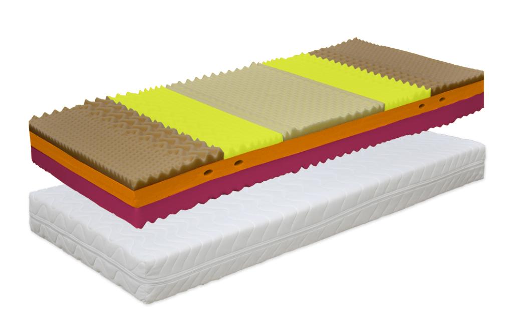 DreamLux KAMERUN - matrac s tuhšími ramennými zónami 90 x 200 cm, snímateľný poťah