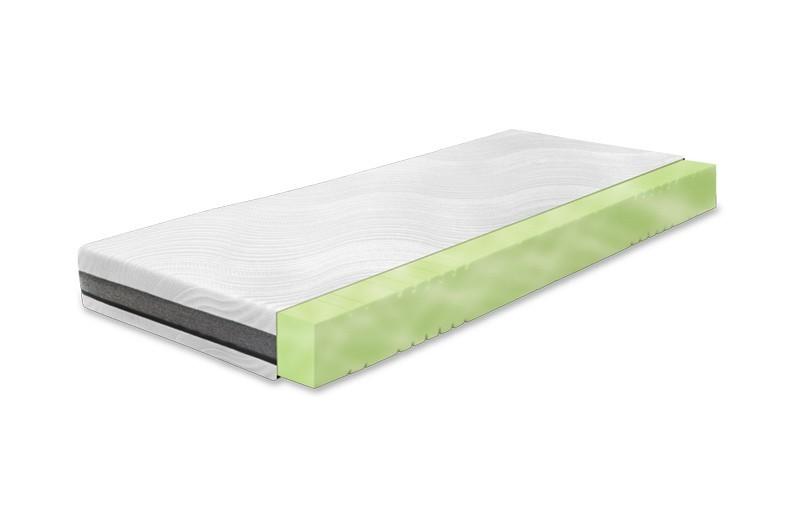 Ahorn MALVA MEDIUM - funkčný matrac na prevenciu vzniku preležanín 160 x 190 cm, snímateľný poťah