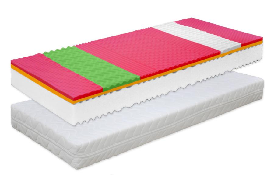 DreamLux ARGENTÍNA - matrac s dvoma ramennými zónami 80 x 190 cm, snímateľný poťah