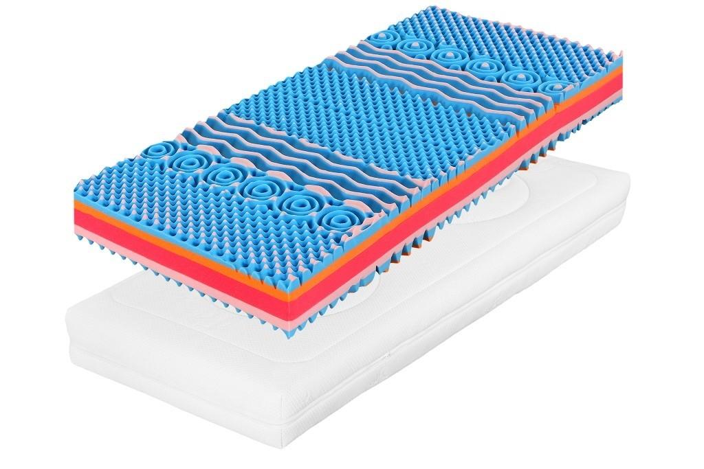 Slumberland COLOR VISCO WELLNESS - mäkší matrac s 3D profiláciou 220 x 220 cm 1 ks, snímateľný poťah