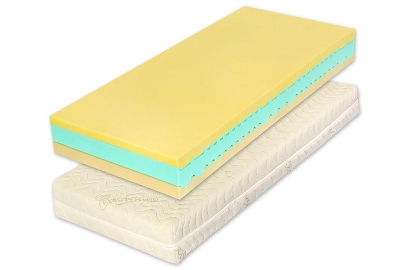 Tropico KOLOS - vysoký matrac s extra vysokou nosnosťou 90 x 210 cm, snímateľný poťah