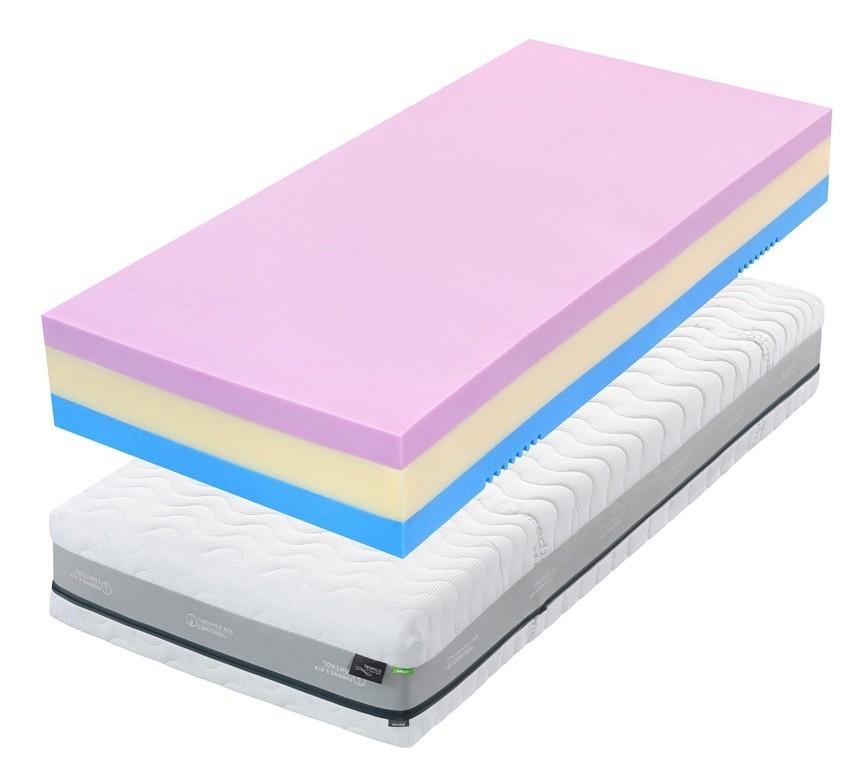 Tropico SWISSLAB NATUR 30 - obojstranný matrac z rôznych hybridných pien vhodný pre alergikov 120 x 200 cm