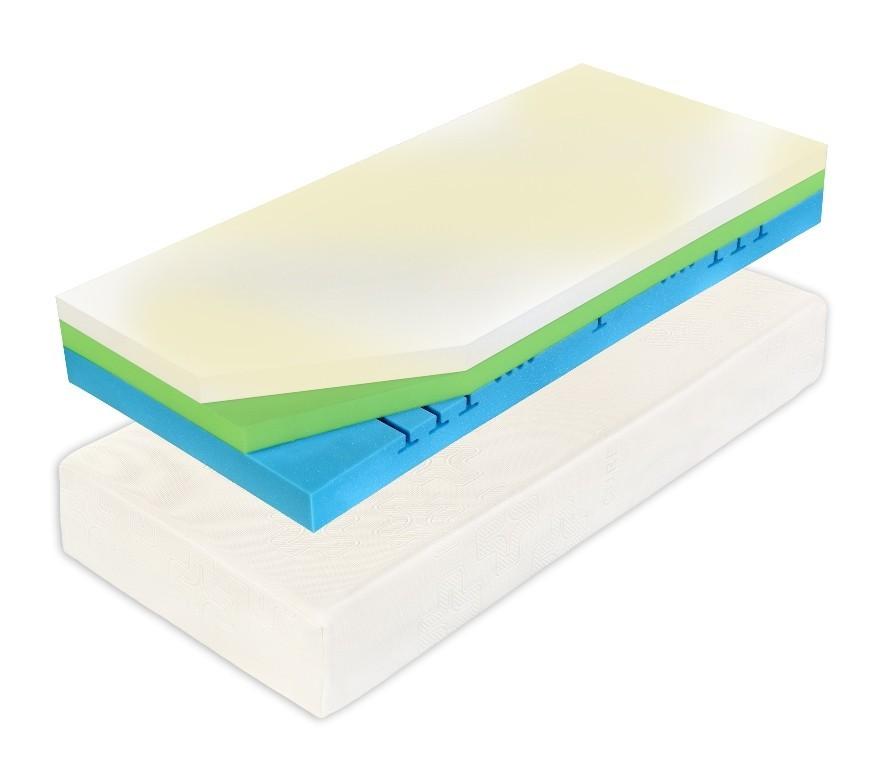 Curem CUREM C4500 22 cm - jedinečne poddajný pamäťový matrac 220 x 220 cm 1 ks, snímateľný poťah