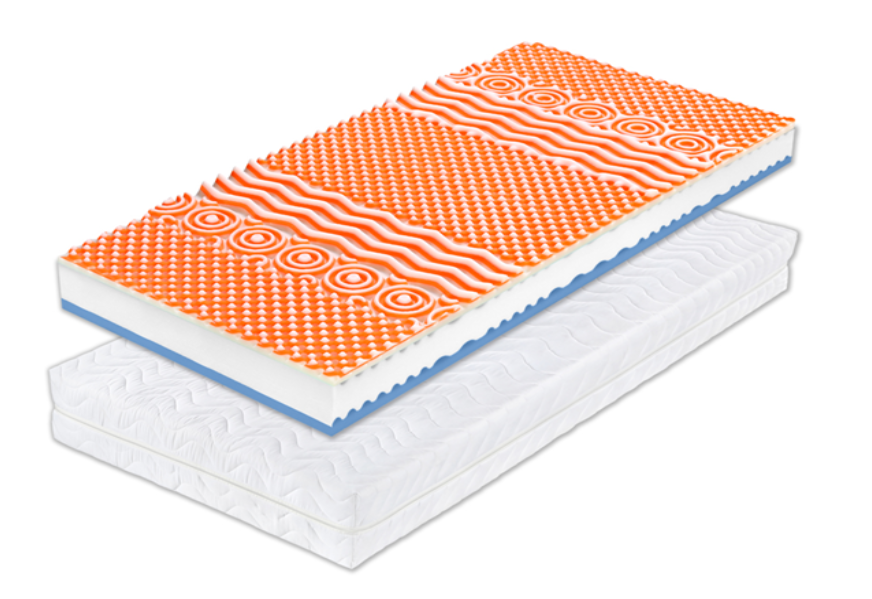 DreamLux WANDA HR DÚHA - nízky obojstranný matrac zo studenej peny 80 x 195 cm, snímateľný poťah