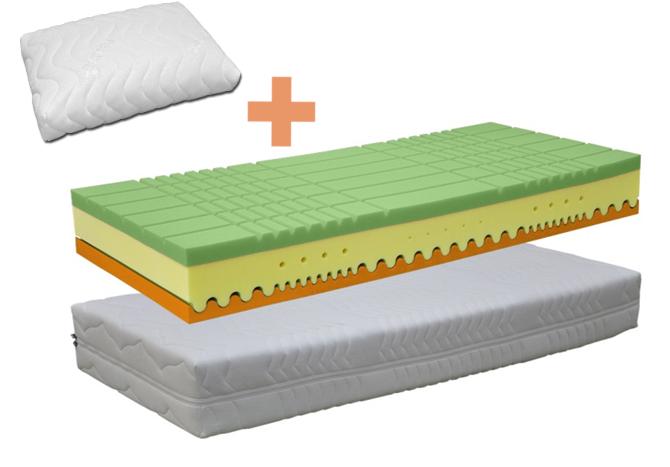DreamLux DUO COMFORT - matrac so 7-zónovou konštrukciou 100 x 200 cm, snímateľný poťah