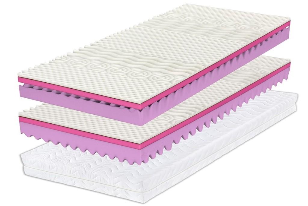 DreamLux WANDA AIR - matrac s kokosovým vláknom 180 x 200 cm, snímateľný poťah